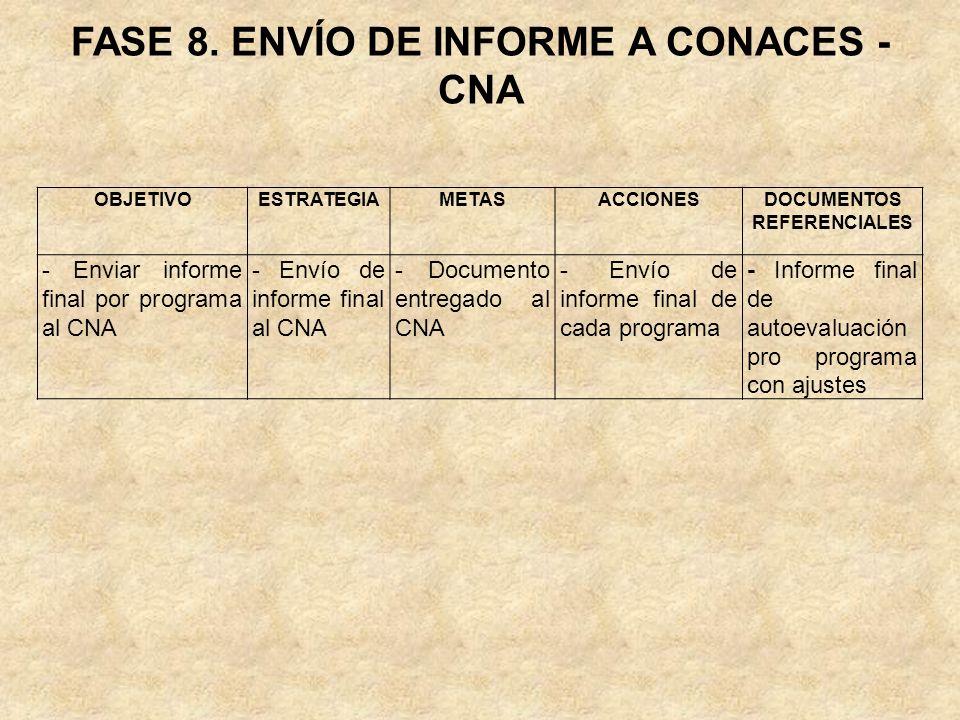 FASE 8. ENVÍO DE INFORME A CONACES - CNA