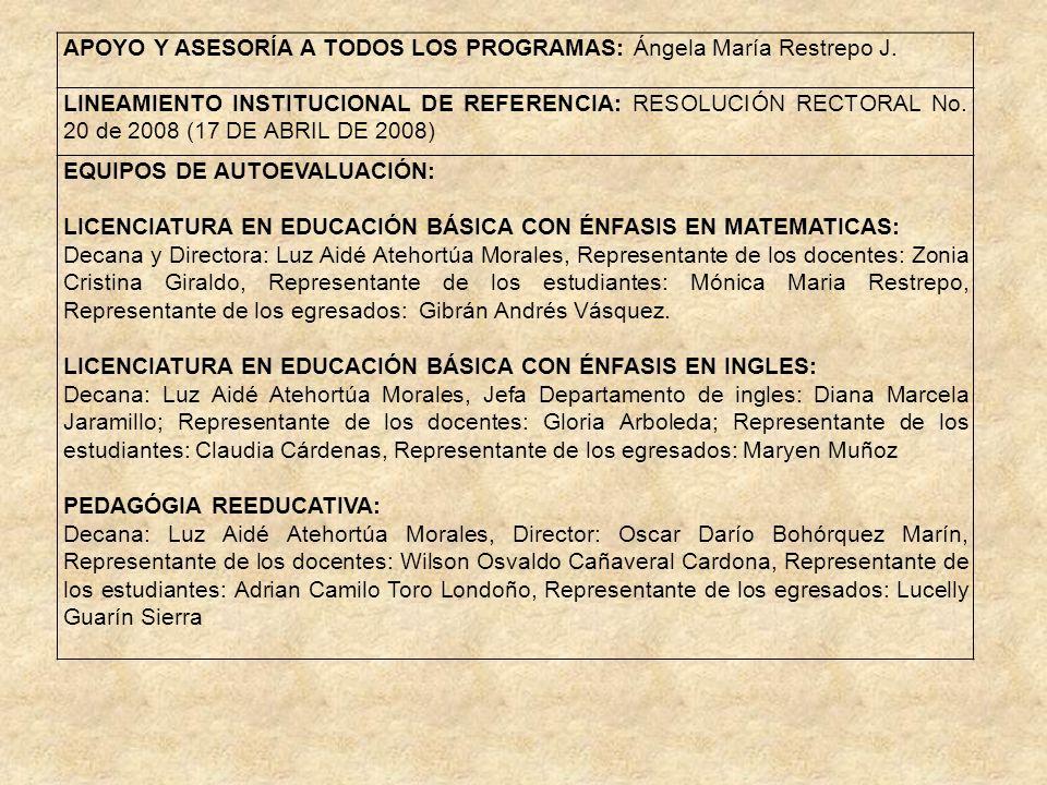 APOYO Y ASESORÍA A TODOS LOS PROGRAMAS: Ángela María Restrepo J.