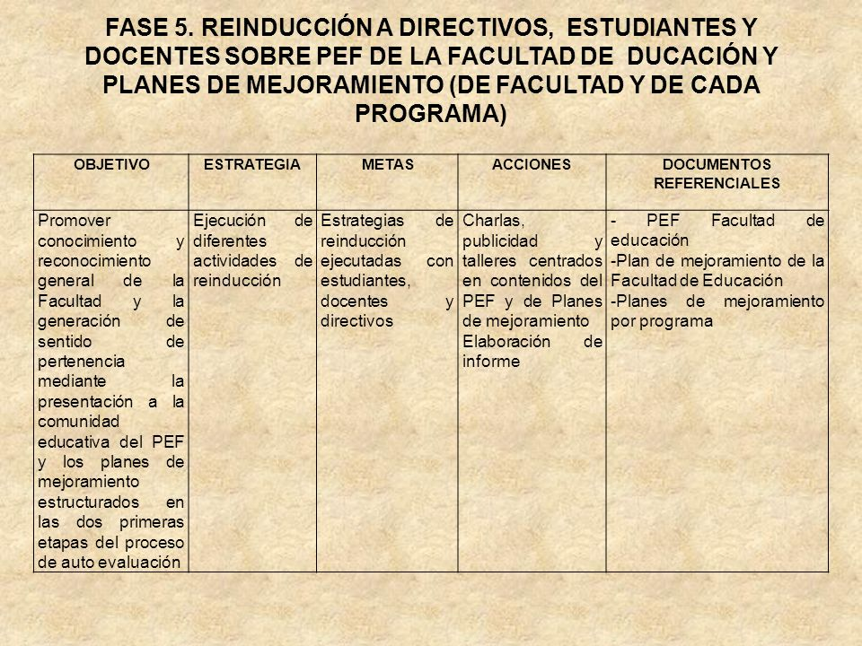 DOCUMENTOS REFERENCIALES
