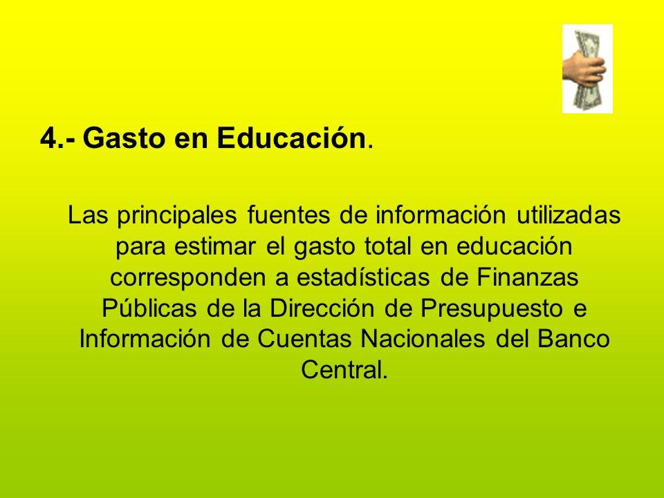 4.- Gasto en Educación.