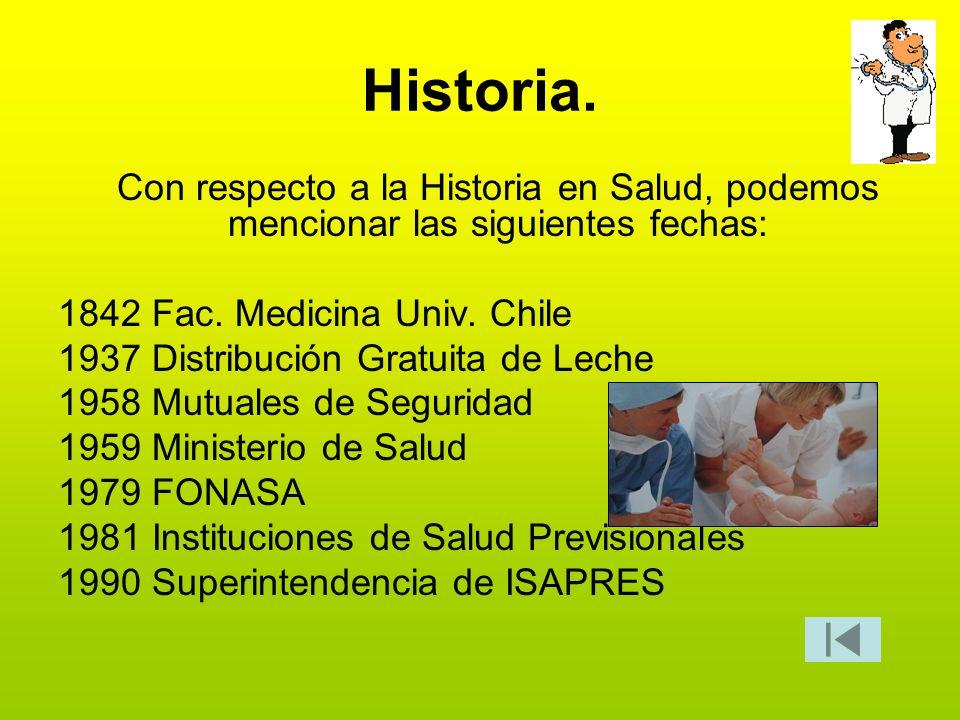 Historia. Con respecto a la Historia en Salud, podemos mencionar las siguientes fechas: 1842 Fac. Medicina Univ. Chile.
