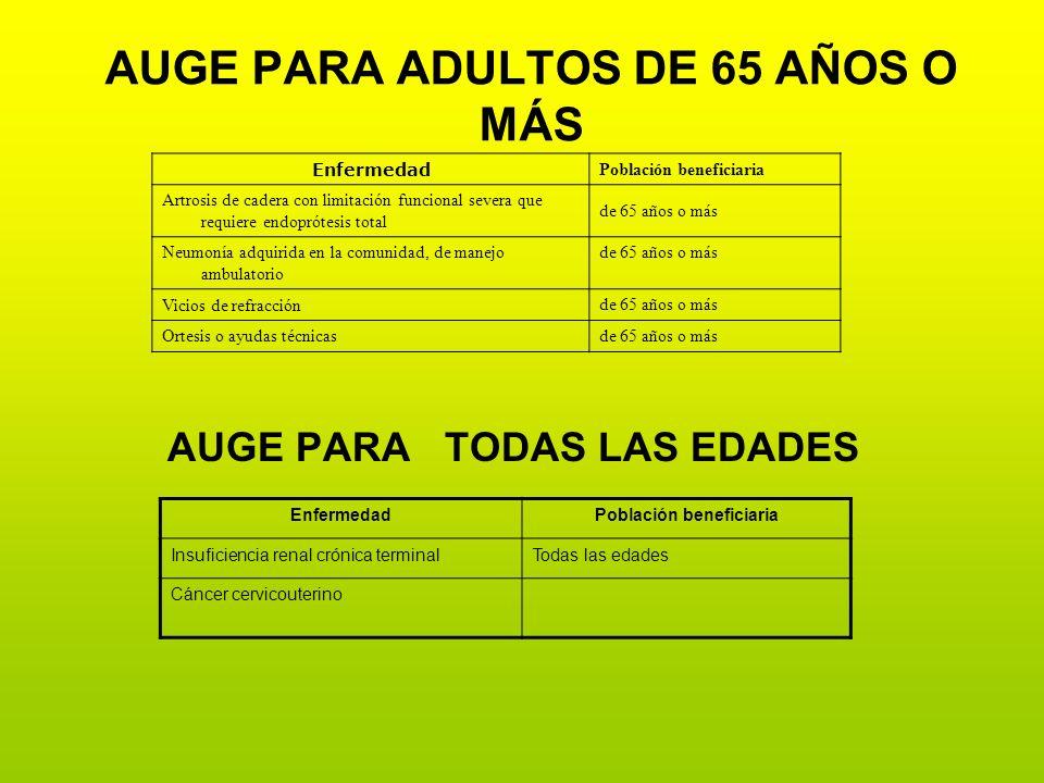 AUGE PARA ADULTOS DE 65 AÑOS O MÁS