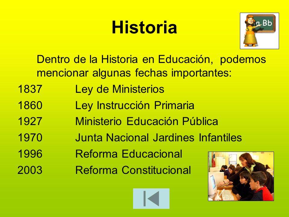 Historia Dentro de la Historia en Educación, podemos mencionar algunas fechas importantes: Ley de Ministerios.