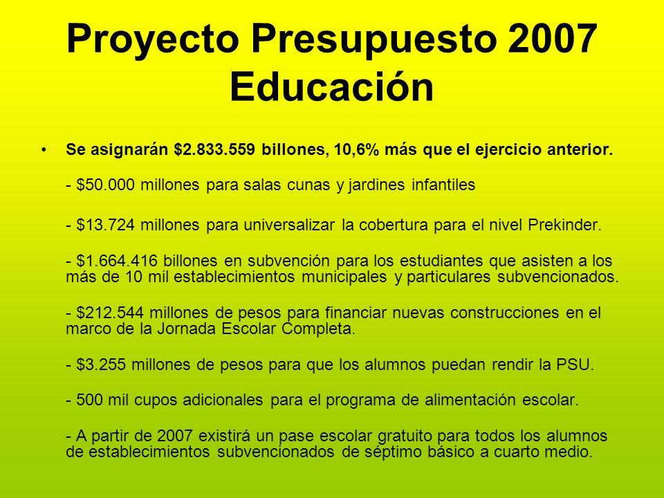 Proyecto Presupuesto 2007 Educación