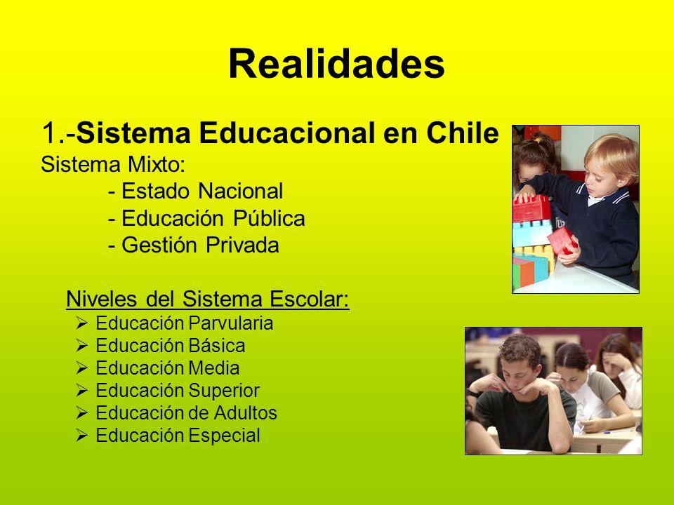 Realidades 1.-Sistema Educacional en Chile Sistema Mixto: