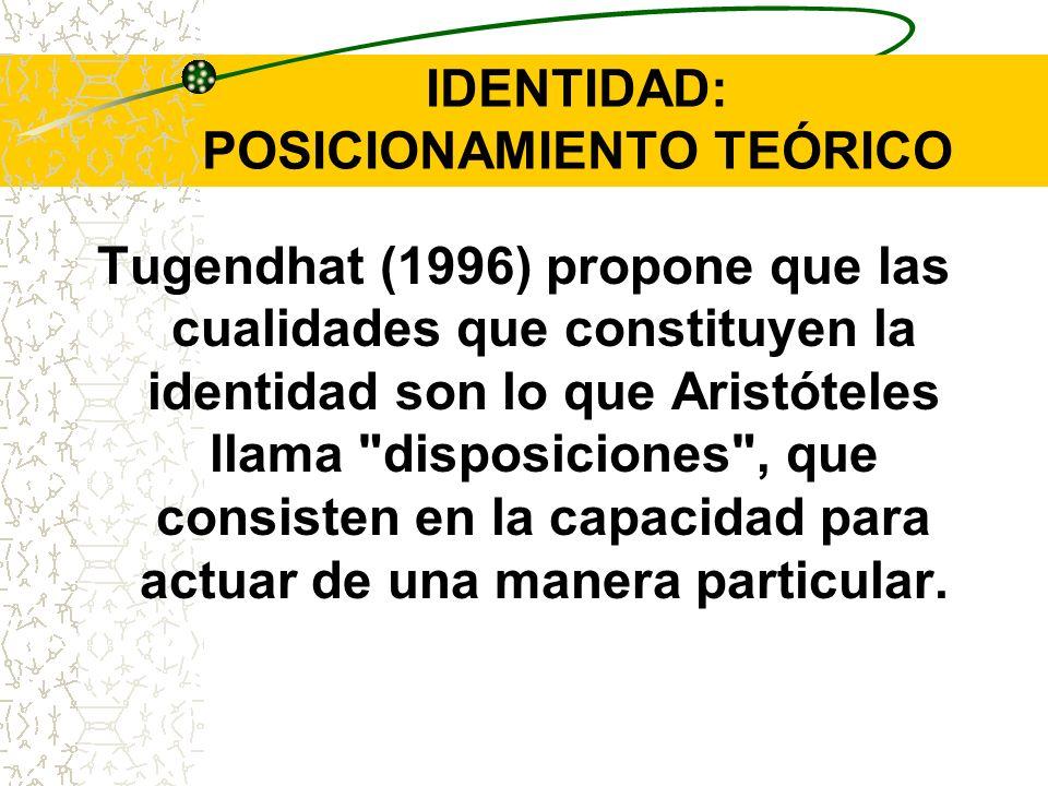 IDENTIDAD: POSICIONAMIENTO TEÓRICO