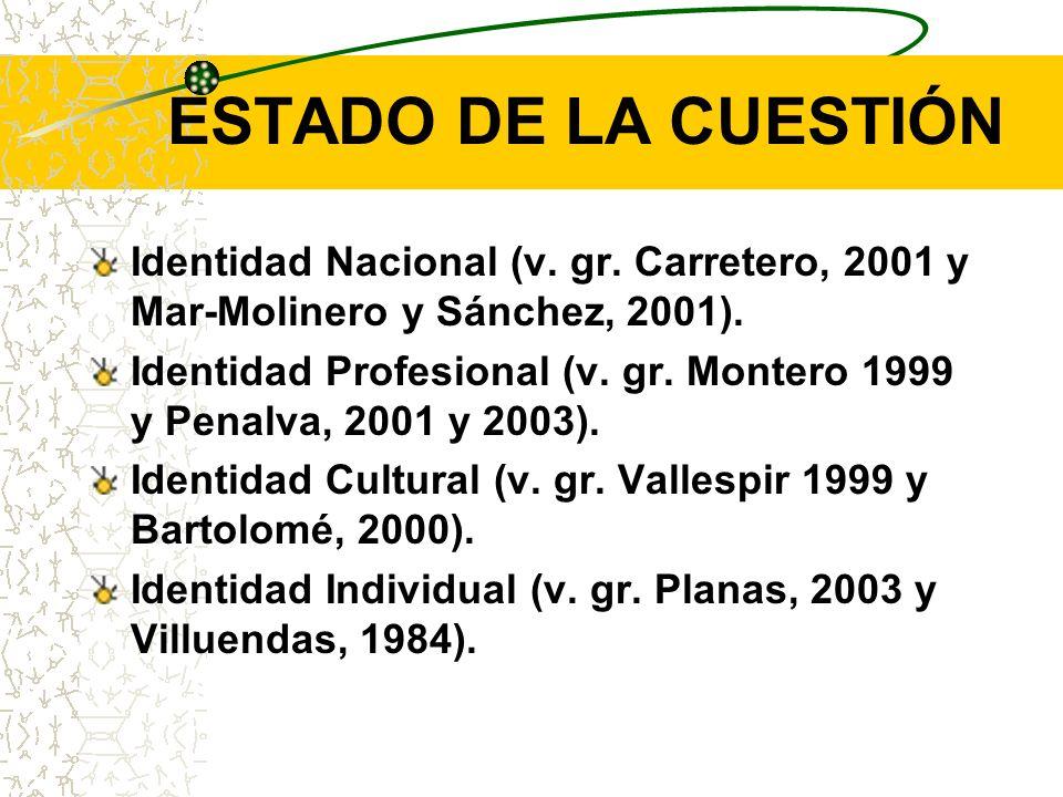 ESTADO DE LA CUESTIÓN Identidad Nacional (v. gr. Carretero, 2001 y Mar-Molinero y Sánchez, 2001).