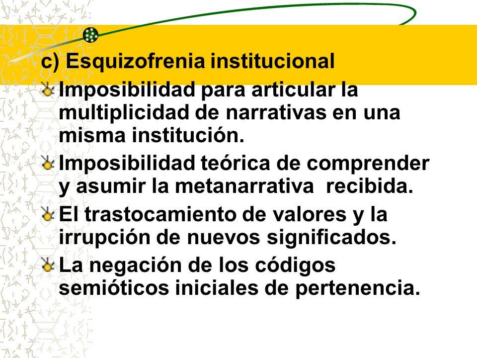 c) Esquizofrenia institucional
