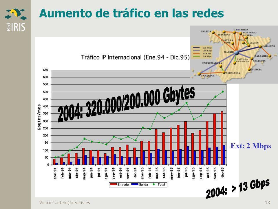 Aumento de tráfico en las redes
