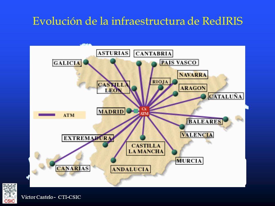 Evolución de la infraestructura de RedIRIS