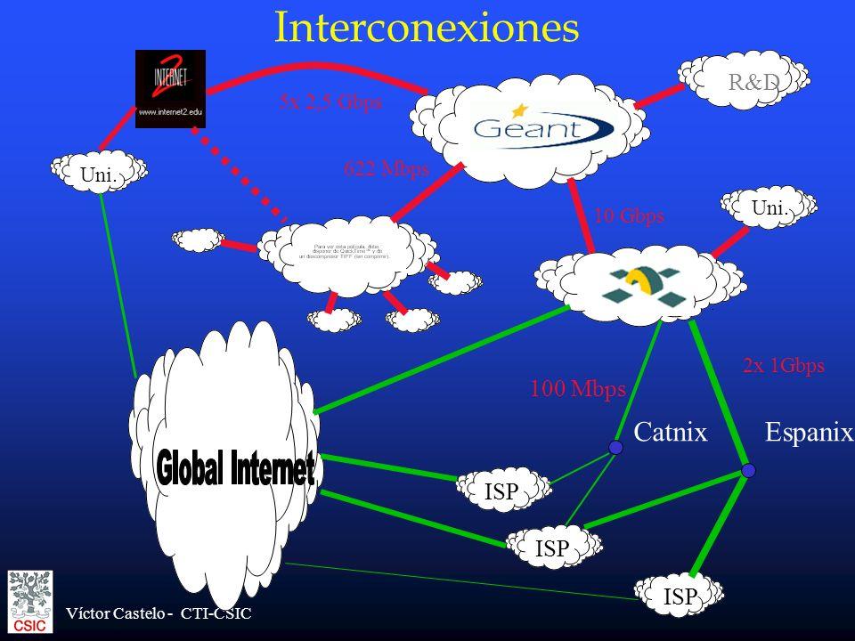 Interconexiones Catnix Espanix R&D 100 Mbps ISP ISP ISP 5x 2,5 Gbps