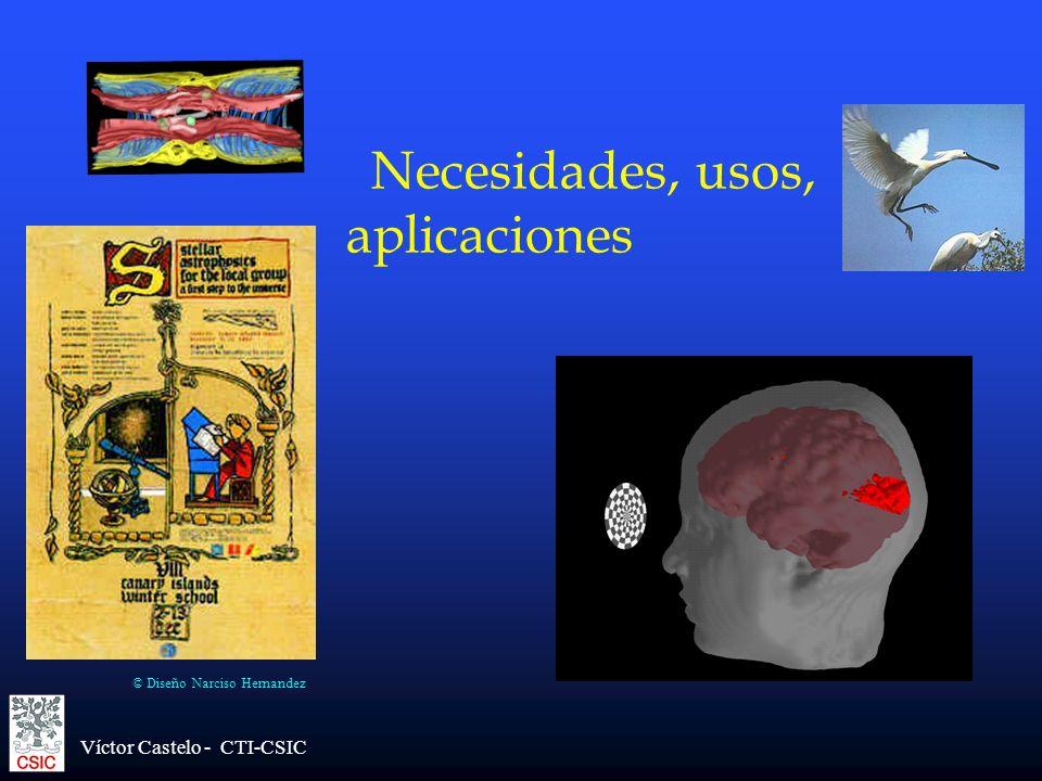 Necesidades, usos, aplicaciones