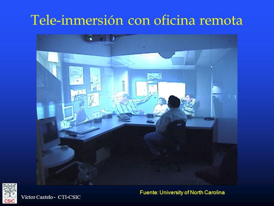 Tele-inmersión con oficina remota