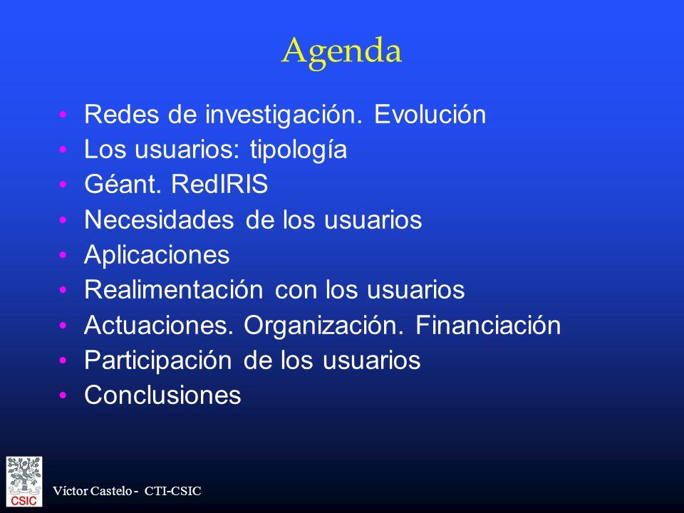 Agenda Redes de investigación. Evolución Los usuarios: tipología