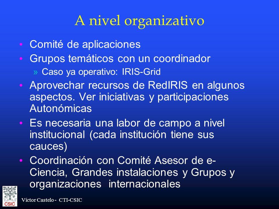 A nivel organizativo Comité de aplicaciones