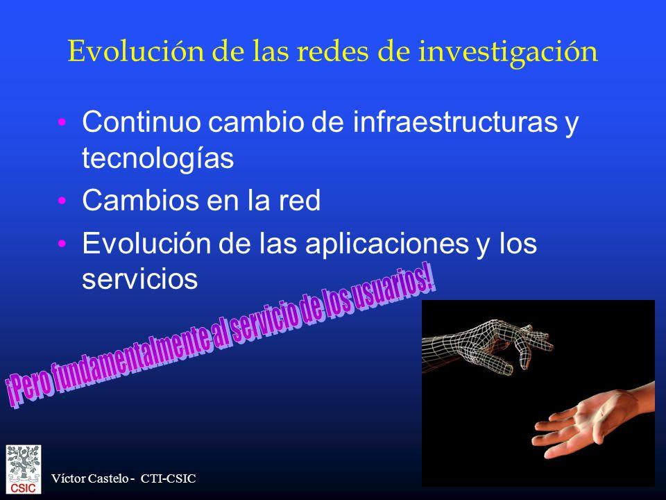Evolución de las redes de investigación