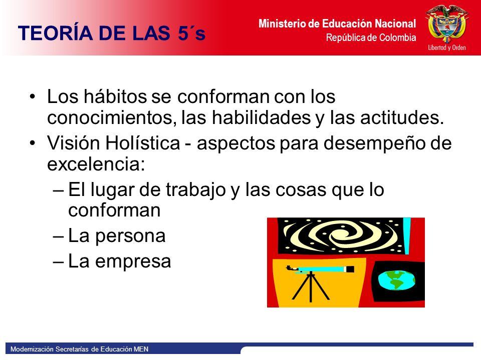 TEORÍA DE LAS 5´s Los hábitos se conforman con los conocimientos, las habilidades y las actitudes.