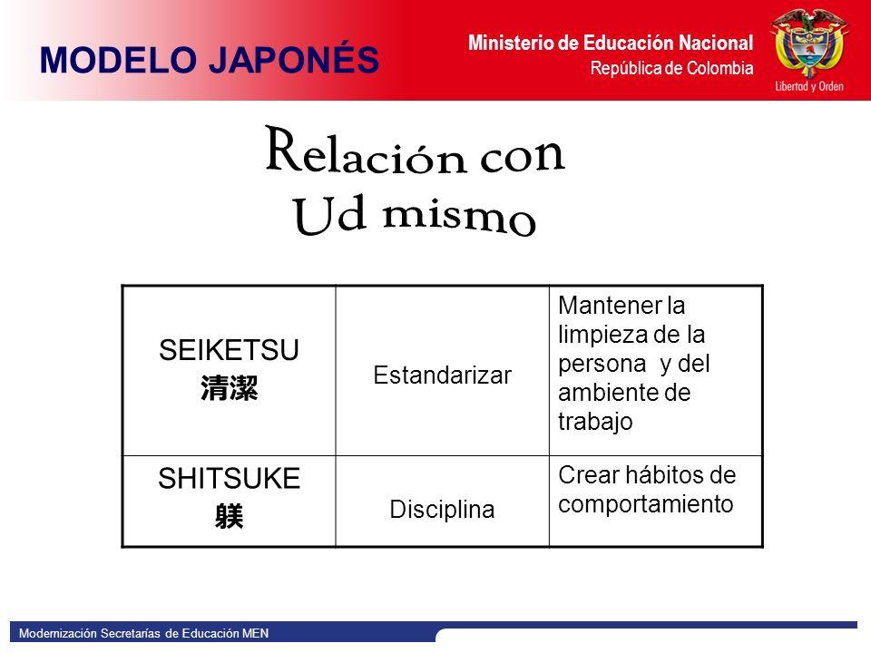 MODELO JAPONÉS SEIKETSU 清潔 SHITSUKE 躾 Relación con Ud mismo
