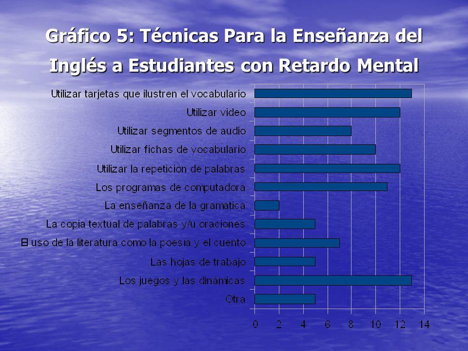Gráfico 5: Técnicas Para la Enseñanza del Inglés a Estudiantes con Retardo Mental