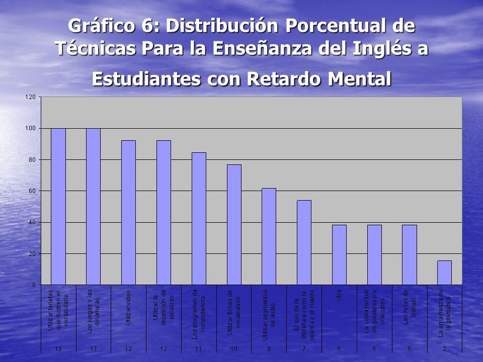 Gráfico 6: Distribución Porcentual de Técnicas Para la Enseñanza del Inglés a Estudiantes con Retardo Mental