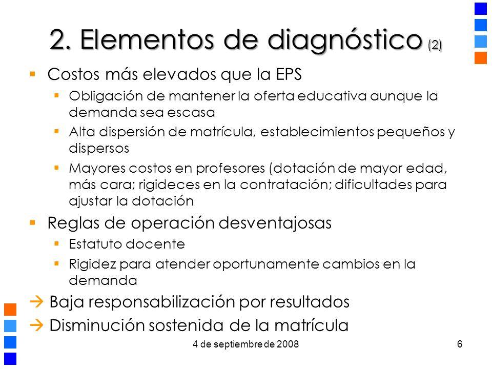 2. Elementos de diagnóstico (2)