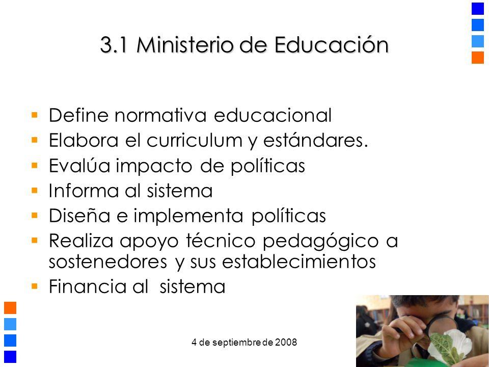 3.1 Ministerio de Educación