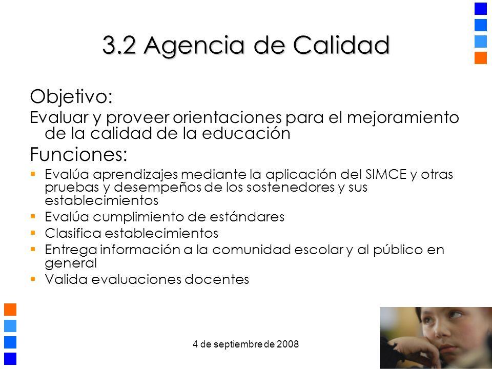 3.2 Agencia de Calidad Objetivo: Funciones: