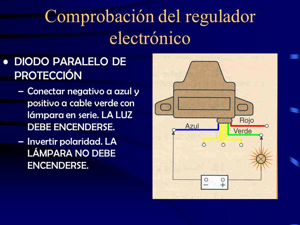 Comprobación del regulador electrónico