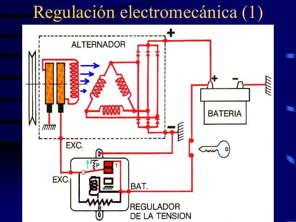 Regulación electromecánica (1)