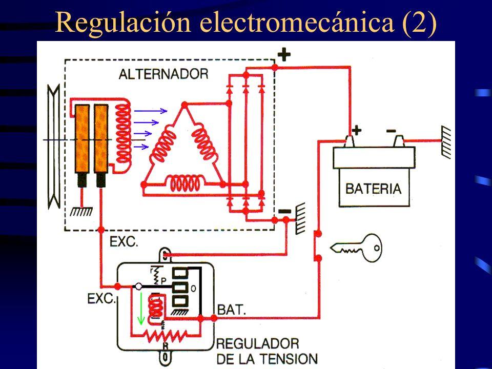 Regulación electromecánica (2)