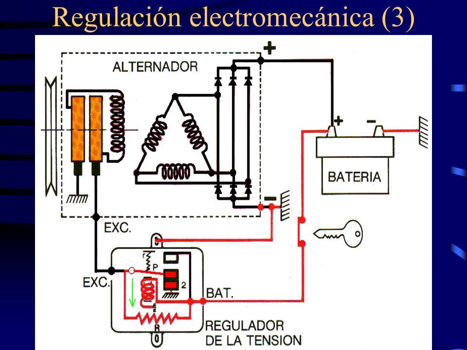 Regulación electromecánica (3)