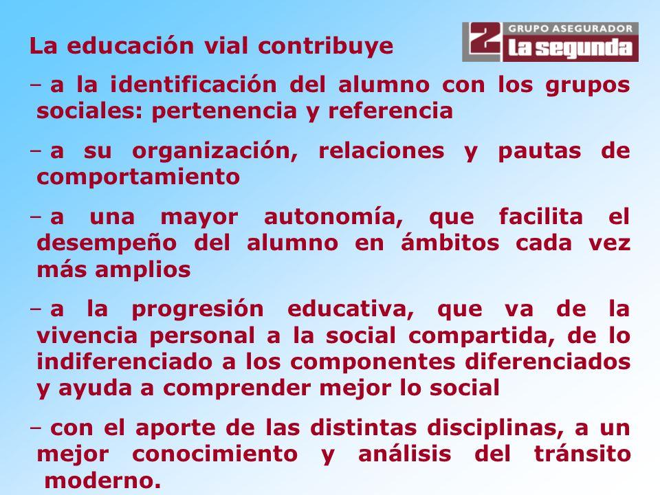 La educación vial contribuye