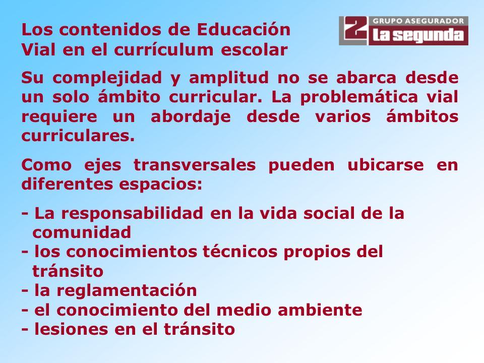 Los contenidos de Educación Vial en el currículum escolar