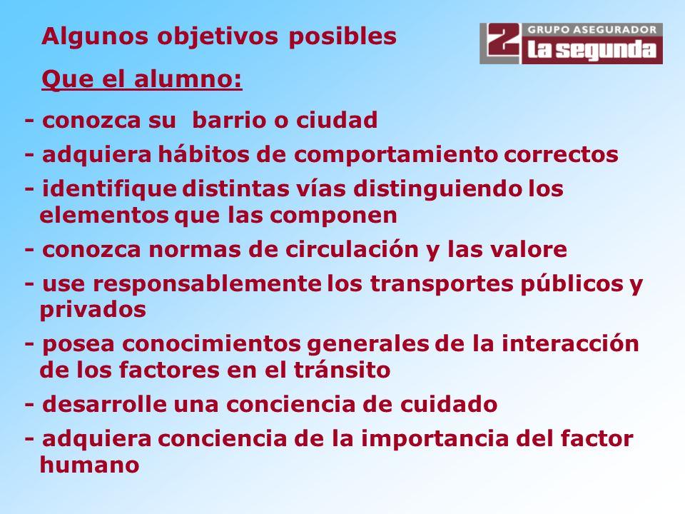Algunos objetivos posibles Que el alumno: