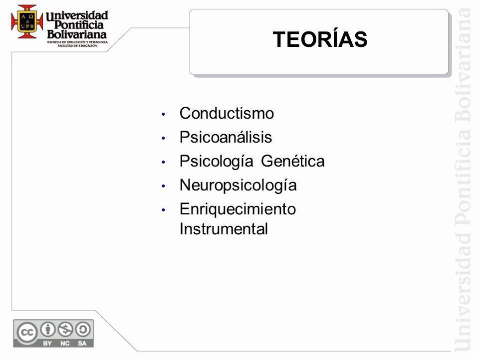 TEORÍAS Conductismo Psicoanálisis Psicología Genética Neuropsicología