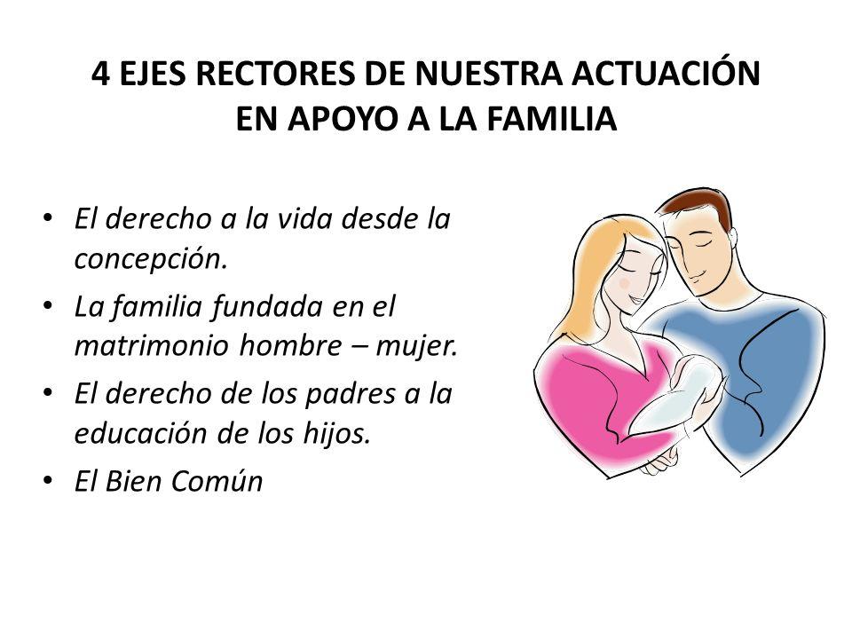 4 EJES RECTORES DE NUESTRA ACTUACIÓN EN APOYO A LA FAMILIA