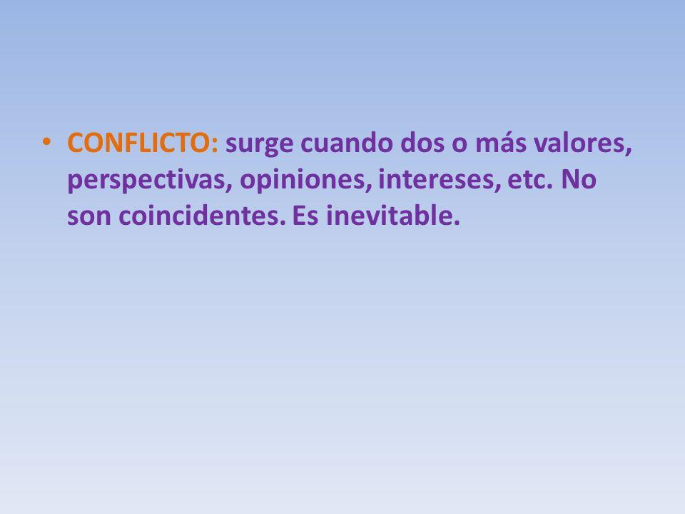CONFLICTO: surge cuando dos o más valores, perspectivas, opiniones, intereses, etc.
