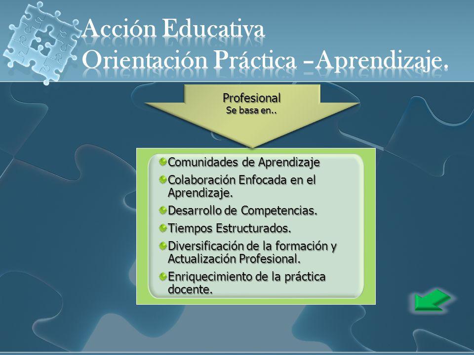 Orientación Práctica –Aprendizaje.