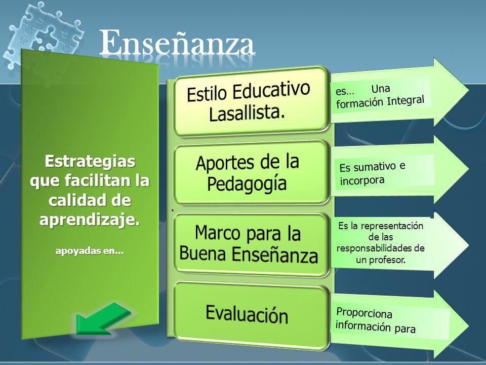 Estrategias que facilitan la calidad de aprendizaje.