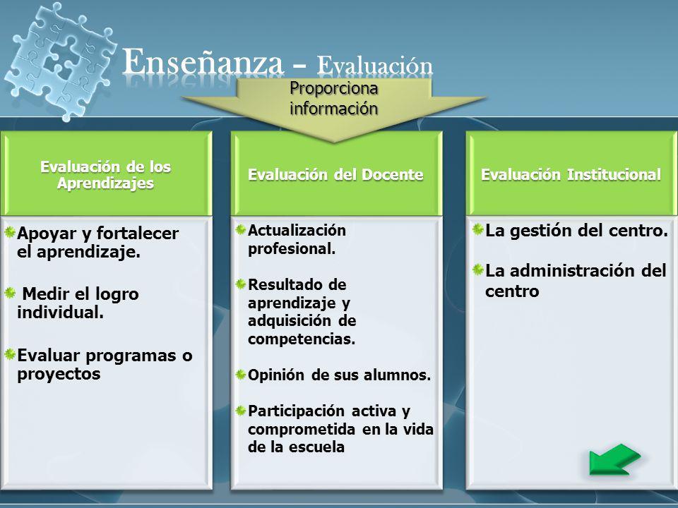 Enseñanza – Evaluación