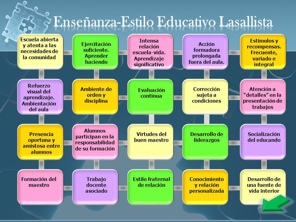 Enseñanza-Estilo Educativo Lasallista