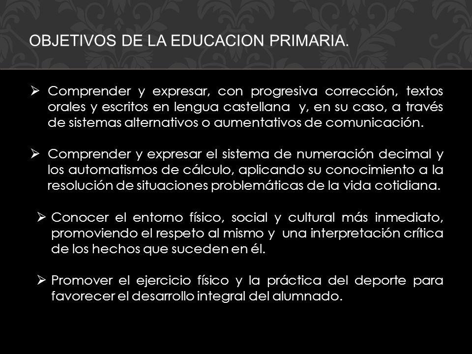 OBJETIVOS DE LA EDUCACION PRIMARIA.