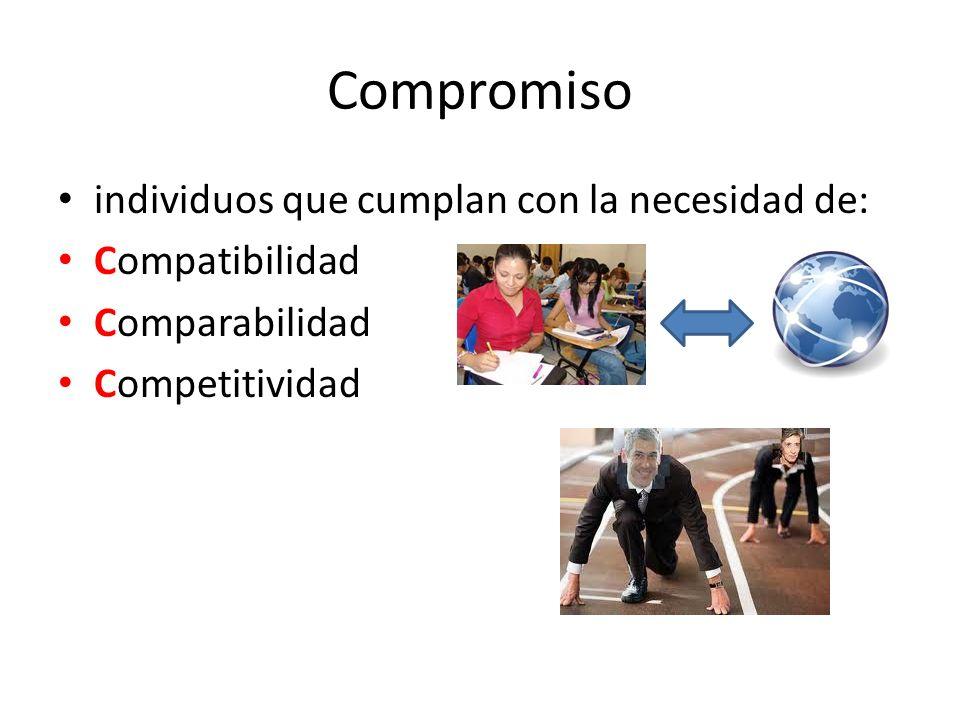 Compromiso individuos que cumplan con la necesidad de: Compatibilidad