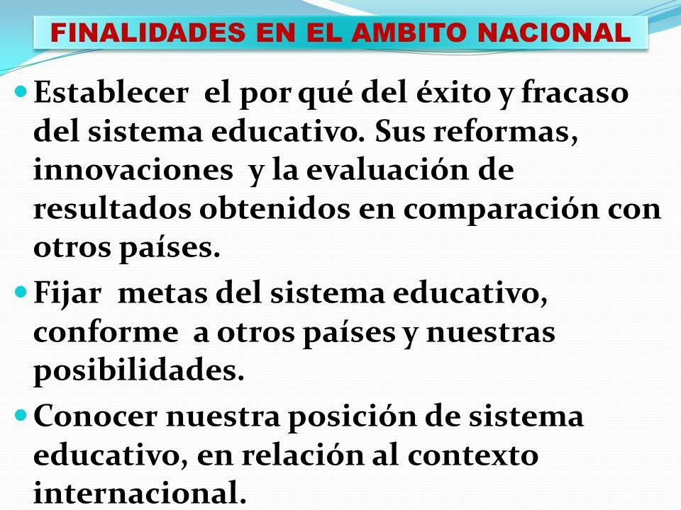 FINALIDADES EN EL AMBITO NACIONAL