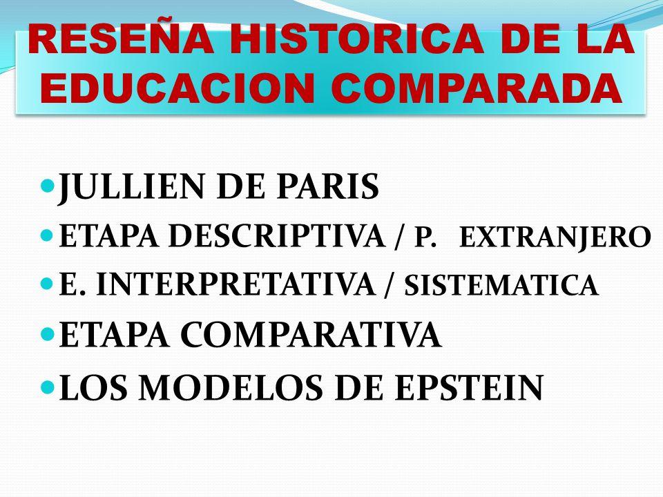 RESEÑA HISTORICA DE LA EDUCACION COMPARADA
