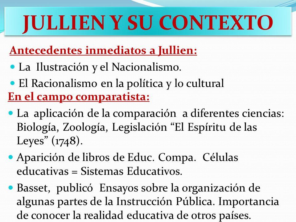 JULLIEN Y SU CONTEXTO Antecedentes inmediatos a Jullien: