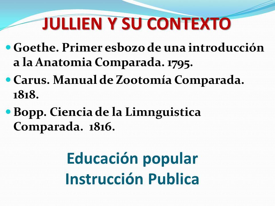 Educación popular Instrucción Publica