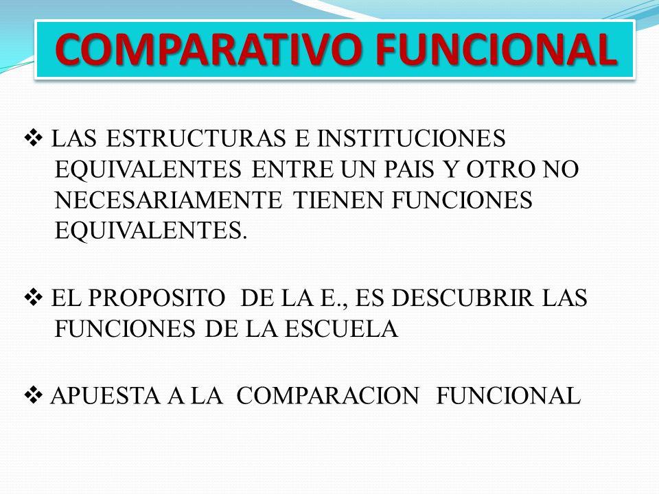 COMPARATIVO FUNCIONAL