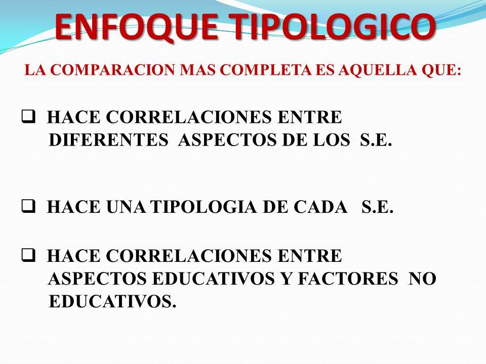 ENFOQUE TIPOLOGICO HACE CORRELACIONES ENTRE