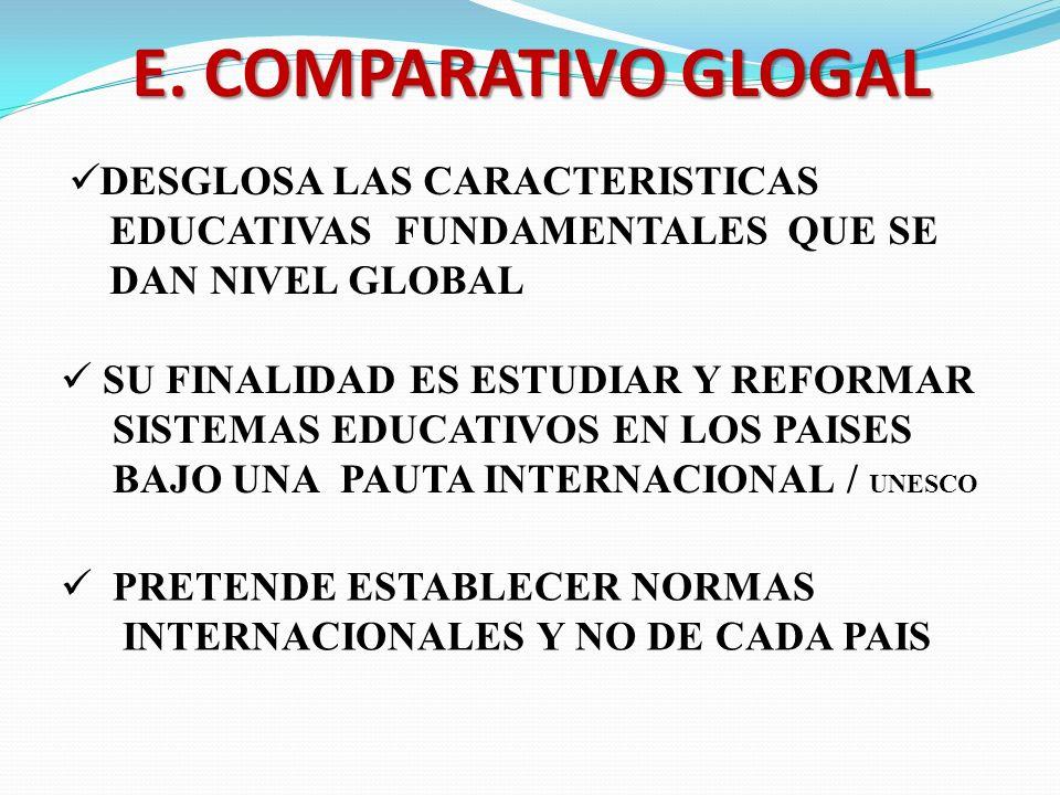 E. COMPARATIVO GLOGAL DESGLOSA LAS CARACTERISTICAS